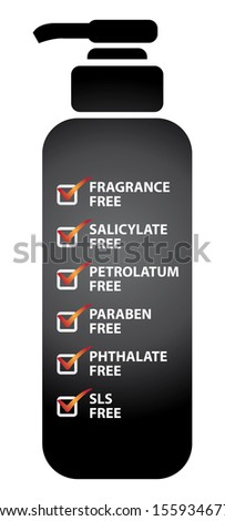 Product Information or Ingredient Concept Present By Black Lotion or Shampoo Bottle With Fragrance , Salicylate , Petrolatum , Paraben , Phthalate and SLS Free Sign Isolated on White Background