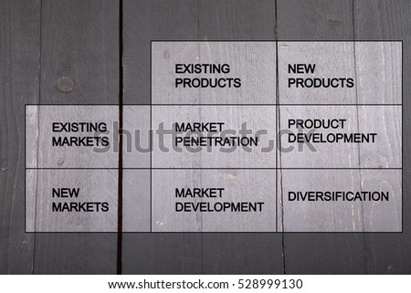 Product matrix of Ansoff on wooden background