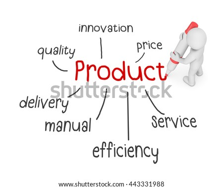 product text ,business man writing product concept ,Man explain the meaning of product  , 3d rendering