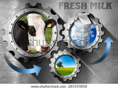Production of Fresh Milk - Metal Gears / Three metallic gears with head of cow, green pasture and white packaging carton of milk. Concept of the milk processing - stock photo