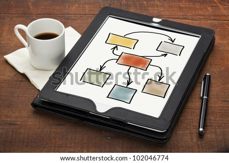 productivity concept - colorful blank flowchart on a tablet computer with stylus pen and espresso coffee cup against grunge scratched wooden table - stock photo