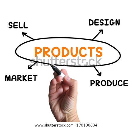 Products Diagram Meaning Designing And Producing Commodities - stock photo