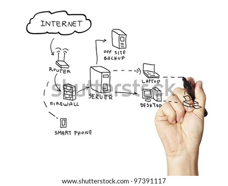 professional drawing - stock photo