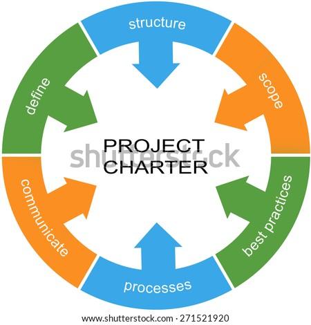 project charter agk holding Agk, inc 31170 4323772401 79754 mentone po box 207 661 co rd 2002 camfour holding llp 01262 5126707600 18725 shoreless dr.