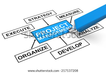 project management stock photos images amp pictures
