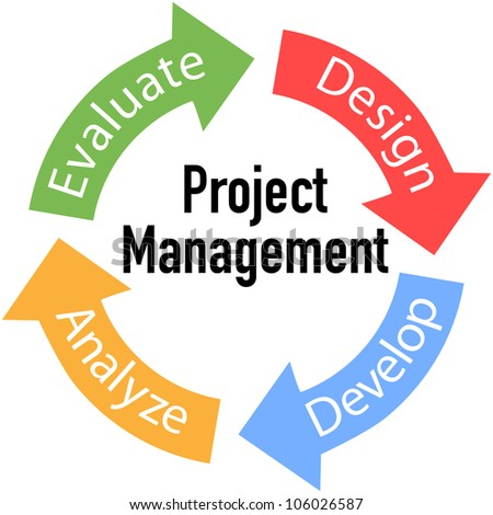 Project Management Images RoyaltyFree Images Vectors – Project Management
