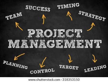 Project Management concept - stock photo