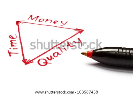 Project management concept about the balance between time, money and quality. - stock photo