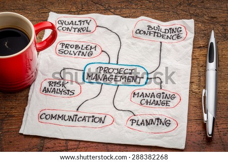project management flow chart or mindmap - a sketch on a napkin with cup of coffee - stock photo