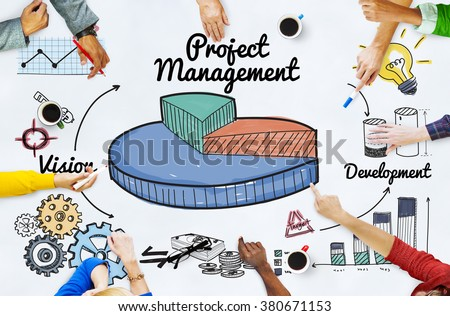 role of training and development manager The training and development department  training and development goals and objectives  it takes care of the knowledge of basic product and process management.