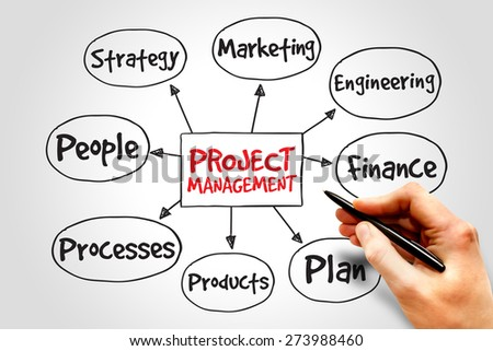 Project management mind map, business concept - stock photo