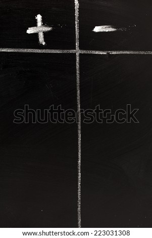 pros and cons on a blackboard written in white chalk