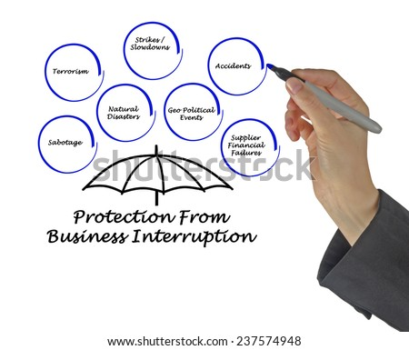 Protection From Business Interruption - stock photo