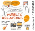 Public relations (PR) is the practice of managing the spread of information between an individual or an organization and the public - stock photo