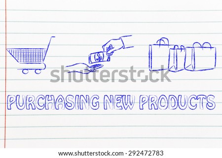 purchasing new products:shopping cart, hands exchanging money and bags
