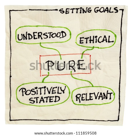 PURE (positively stated, understood, relevant, ethical) goal setting concept - a napkin doodle isolated on white - stock photo