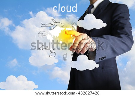 Pushing cloud computing button on touch screen