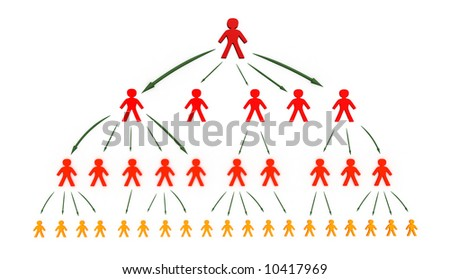 pyramidal chart with people