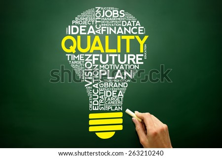QUALITY bulb word cloud, business concept on blackboard - stock photo