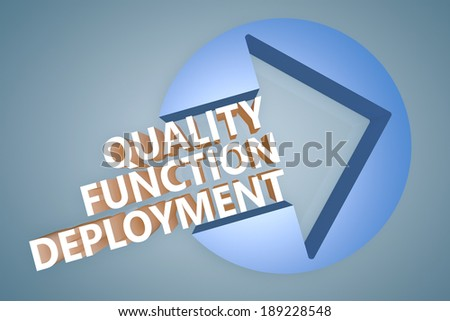 Quality Function Deployment - text 3d render illustration concept with a arrow in a circle on blue-grey background - stock photo