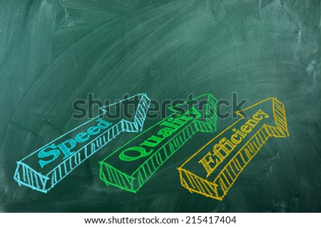 Quality ,speed ,Efficiency arrows on green chalkboard and space for your text  - stock photo