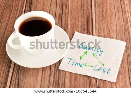 Quality, Time and Cost on a napkin and cup of coffee - stock photo