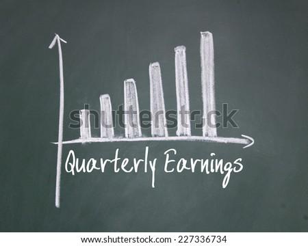 quarterly earnings chart on blackboard - stock photo