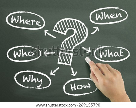 question mark drawn by hand over chalkboard  - stock photo