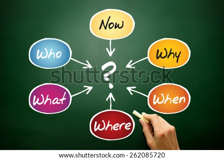 Questions flow chart, business concept on blackboard - stock photo