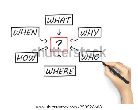 questions flow chart drawn by hand isolated on white background - stock photo