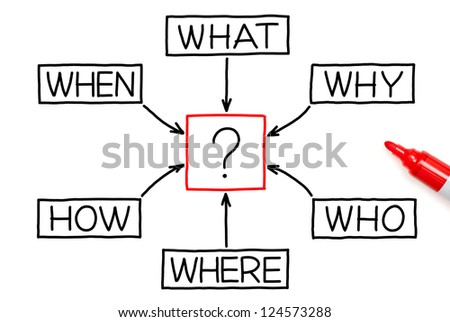 Questions flow chart made with marker on white. - stock photo