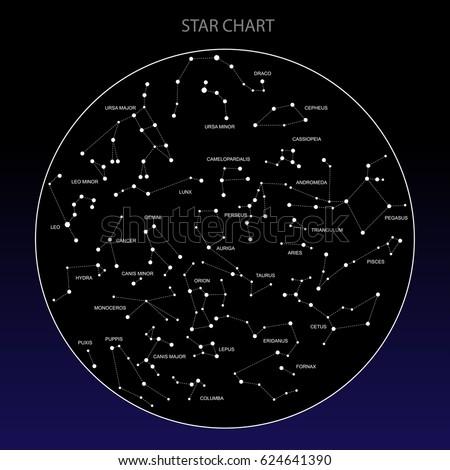 Raster Illustration Astronomical Chart Hemisphere Names Stock ...