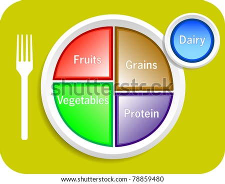 Raster version illustration of new my plate replaces food pyramid. - stock photo