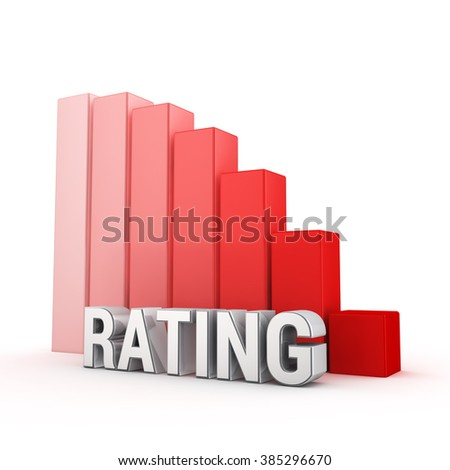 Rating drops dramatically. Word Rating against the red falling graph. 3D illustration picture - stock photo