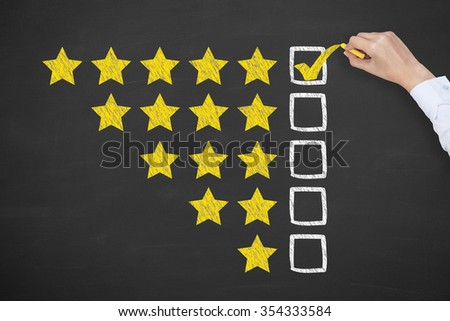 Rating Five Golden Stars
