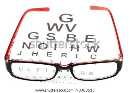Reading glasses with eye chart extreme closeup - stock photo