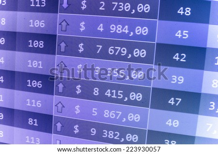 Real time stock exchange. Financial symbols board. Ticker board blue on a monitor. Business data shown on computer screen.Business trade.