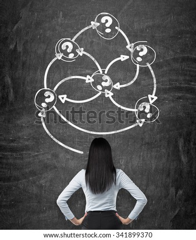Rear view of a brunette business lady who is looking at the black chalk board with drawn arrows with question marks as a concept of problem solving. - stock photo