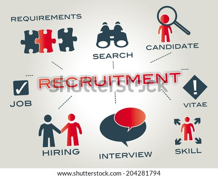 recruitment concept. graphic with keywords and icons  - stock photo