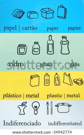 recycle symbols/pictures (glass, paper, plastic, organic) - stock photo