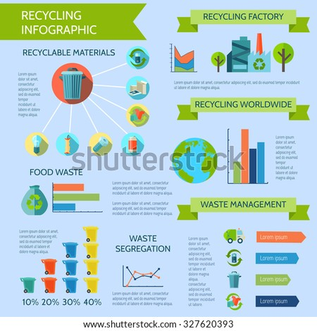 Recycling infographic set with waste segregation collection and management flat  illustration