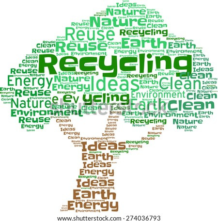 Recycling - tag cloud