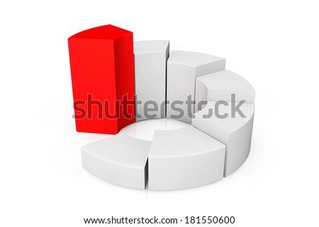 Red and gray ring chart on a white background