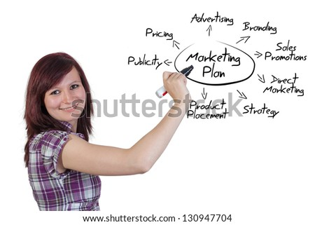 red haired businesswoman drawing a marketing plan on a whiteboard