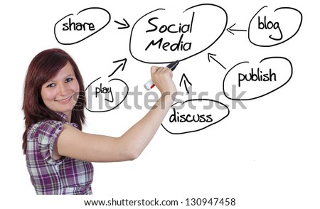red haired businesswoman explaining social media on whiteboard - stock photo