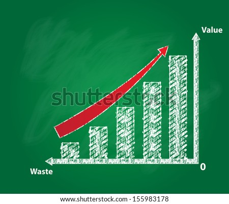 Reduce waste add value,development business concept  - stock photo