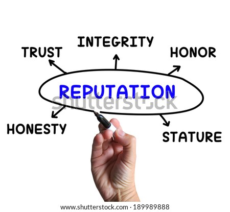 Reputation Diagram Meaning Stature Trust And Credibility - stock photo