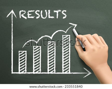 results graph graph drawn by hand isolated on blackboard - stock photo