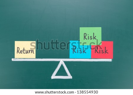 Return and risk balance concept, words and drawing on blackboard