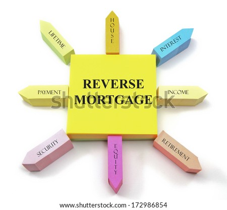Reverse Mortgage arrangement of different size and color sticky notes arranged with great terms such as income, interest, house and more. - stock photo